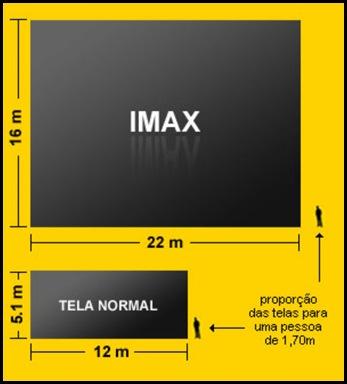 tamanho tela imax