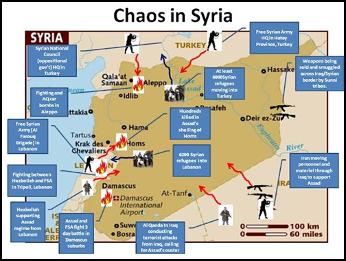 syria war4